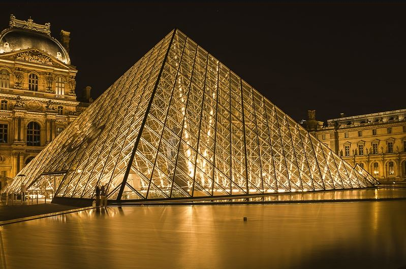 Places to Visit in Paris, Tourist attraction in Paris, Paris Best Places, Most visited places in Paris